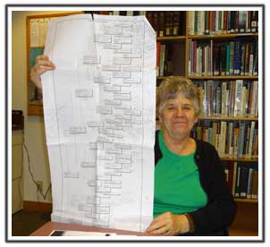 Pat Ness Family Tree